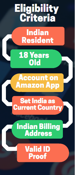 Criteria For playing Amazon Quiz
