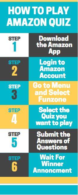 How To Play Amazon Quiz